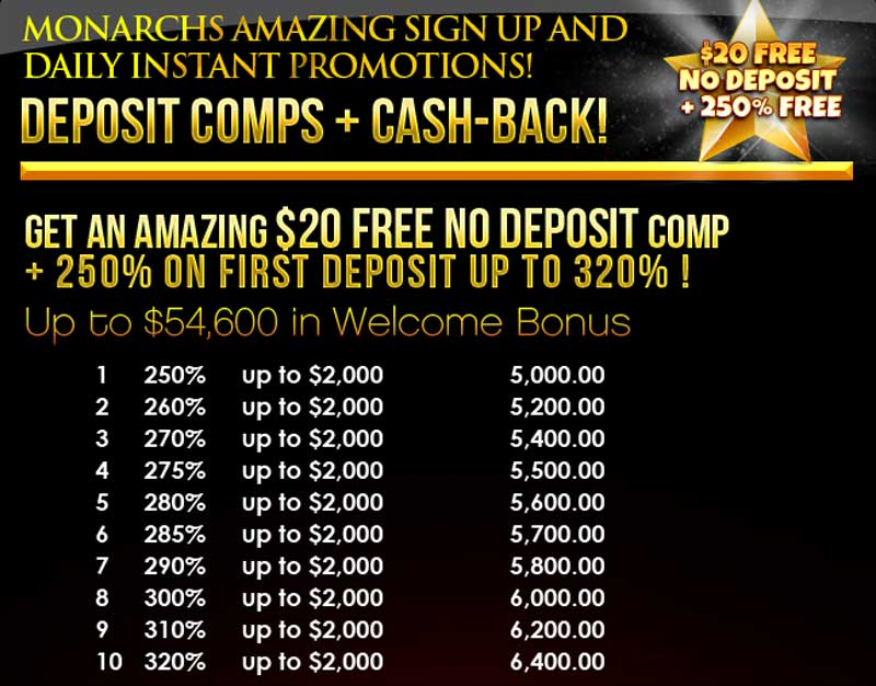 Monarchs Casino Promotions